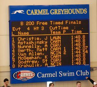 CHS swim meet 1-09-10 MIC 017