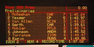 CHS Boys State Feb 26, 2010 Prelims 016