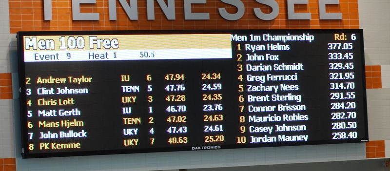 IU Tenn KY meet in Knoxville - 1st College Meet 026